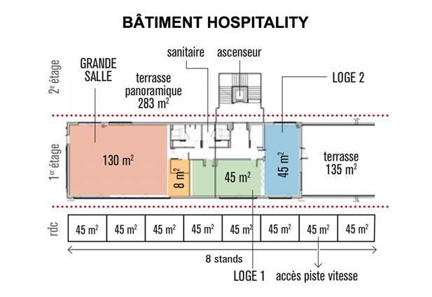Pole Mécanique Salle Hospitality