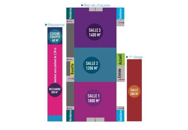 Plan du Parc des expositions Ales Agglomération