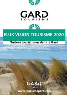 Nuitées touristiques du Gard - FVT - 2020