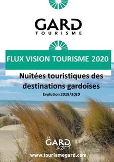 Nuitées touristiques du Gard - FVT 2020 - Destinations touristiques