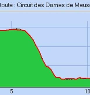 Randonnée Dames de Meuse