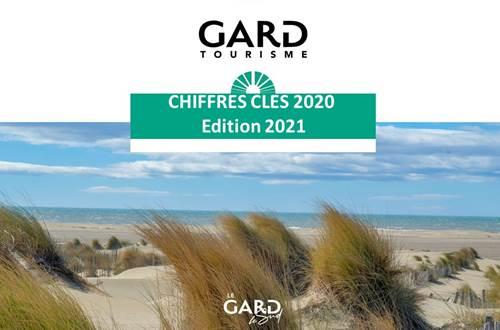 CHIFFRES CLES 2020 - EDITION 2021 © Observatoire Départemental d'Economie Touristique
