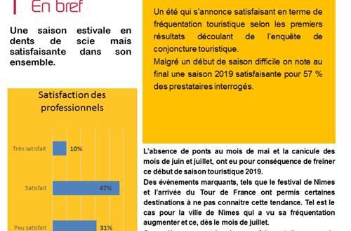 Bilan conjoncture touristique Gard Saison 2019 © Service Observatoire Départemental d'Economie Touristique