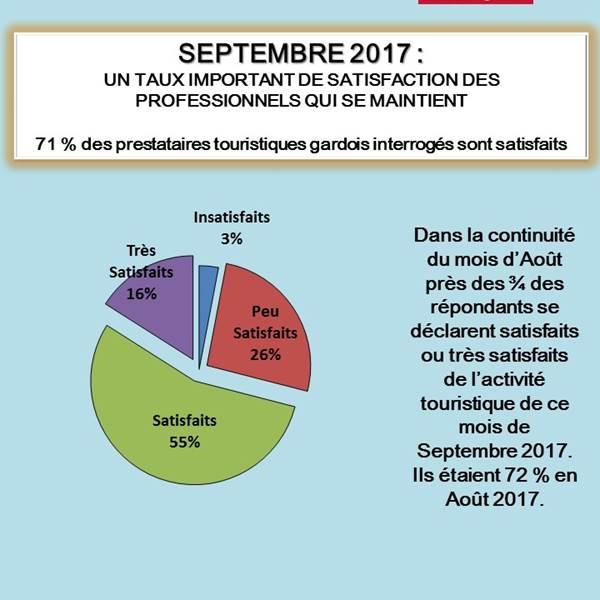 Bilan de conjoncture estivale septembre 2017