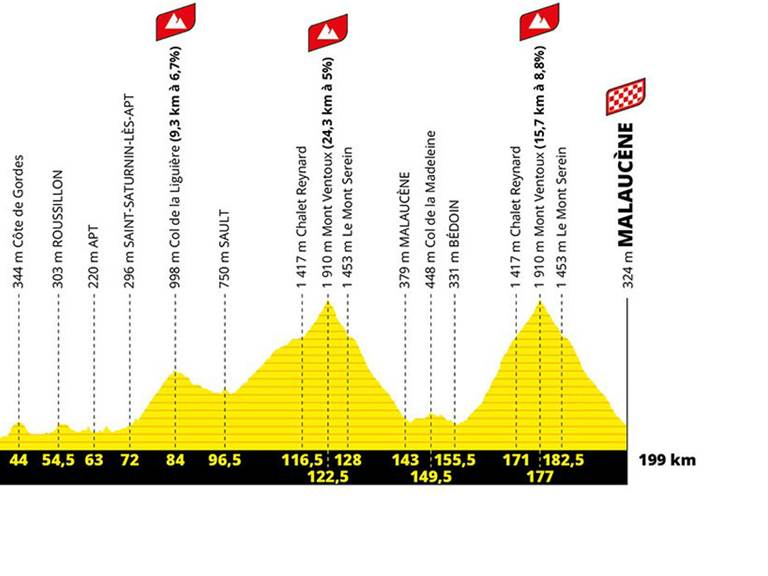 etape-11-kilometres-1